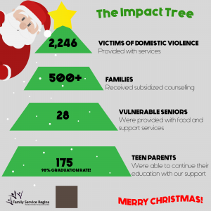 The Family Service Regina Impact Tree